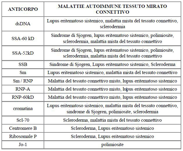 laboratorio-san-giorgio-test-bioplex-2200-malattie-autoimmuni-3